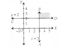NCERT Solutions for Class 11 Maths Chapter 6 Linear Inequalities Ex 6.3 1