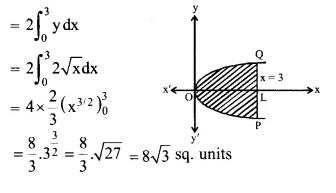 NCERT Solutions for Class 12 Maths Chapter 8 Application of Integrals Ex 8.1 Q11.1
