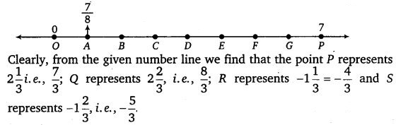 NCERT Solutions for Class 7 Maths Chapter 9 Rational Numbers 10