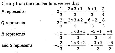 NCERT Solutions for Class 7 Maths Chapter 9 Rational Numbers 12