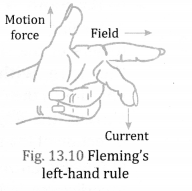 NCERT Solutions for Class 10 Science Chapter 13 Magnetic Effects of Electric Current 9