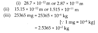 NCERT Solutions for Class 11 Chemistry Chapter 1 Some Basic Concepts of Chemistry 18