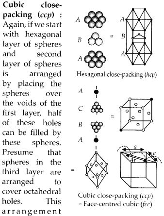 NCERT Solutions for Class 12 Chemistry Chapter 1 The Solid State 6