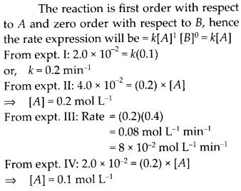 NCERT Solutions for Class 12 Chemistry Chapter 4 Chemical Kinetics 29