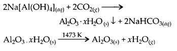 NCERT Solutions for Class 12 Chemistry Chapter 6 General Principles and Processes of Isolation of Elements 2