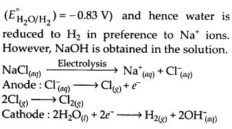 NCERT Solutions for Class 12 Chemistry Chapter 6 General Principles and Processes of Isolation of Elements 20