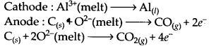 NCERT Solutions for Class 12 Chemistry Chapter 6 General Principles and Processes of Isolation of Elements 21