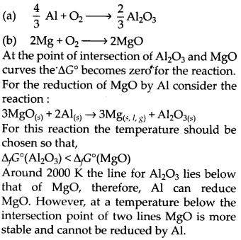 NCERT Solutions for Class 12 Chemistry Chapter 6 General Principles and Processes of Isolation of Elements 24