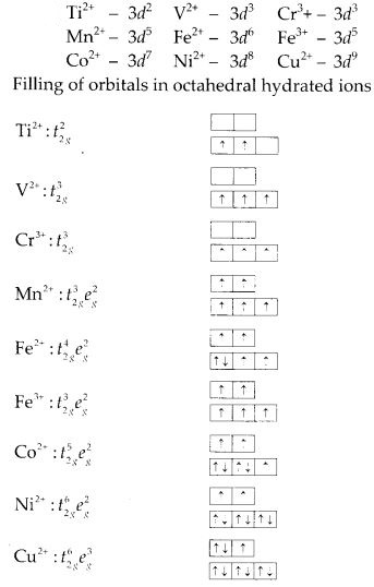 NCERT Solutions for Class 12 Chemistry Chapter 8 d-and f-Block Elements 13
