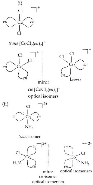 NCERT Solutions for Class 12 Chemistry Chapter 9 Coordination Compounds 23
