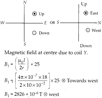 NCERT Solutions for Class 12 Physics Chapter 4 Moving Charges and Magnetism 17