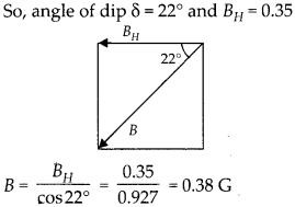 NCERT Solutions for Class 12 Physics Chapter 5 Magnetism and Matter 13