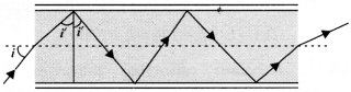 NCERT Solutions for Class 12 Physics Chapter 9 Ray Optics and Optical Instruments 38
