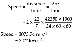 NCERT Solutions for Class 9 Science Chapter 8 Motion 27