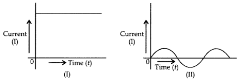 Electricity Class 10 Important Questions with Answers Science Chapter 12, 60