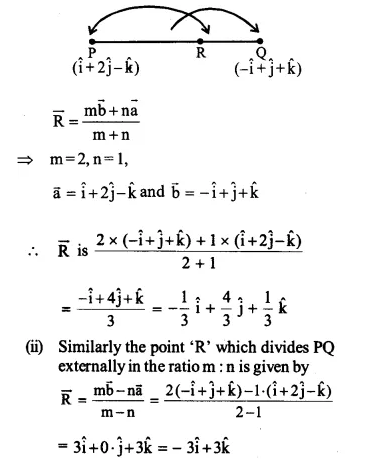 NCERT Solutions for Class 12 Maths Chapter 10 Vector Algebra Ex 10.2 Q15.1