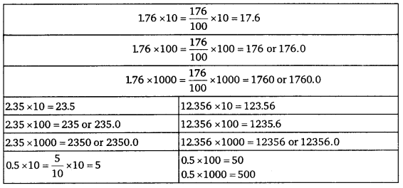 NCERT Solutions for Class 7 maths Integers chapter 2 img 20