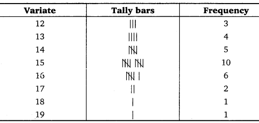 NCERT Solutions for Class 7 maths Integers chapter 3 img 2