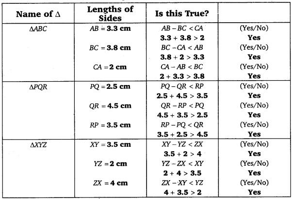 NCERT Solutions for Class 7 maths Integers chapter 6 img 30