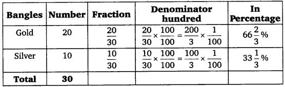 NCERT Solutions for Class 7 maths Integers chapter 6 img 93 - Copy