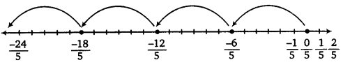 NCERT Solutions for Class 7 maths Integers chapter 7 img 30