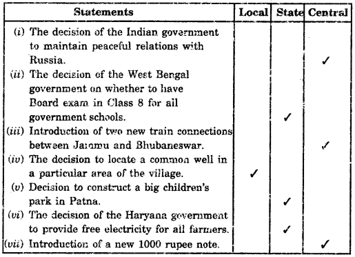 NCERT Solutions for Class 8 Science img 62
