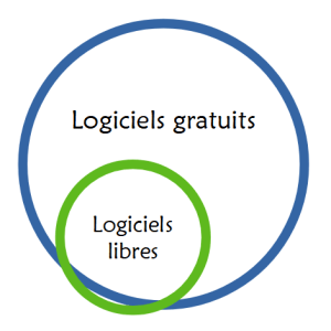 RMLL – Les Rencontres Mondiales du Logiciel Libre