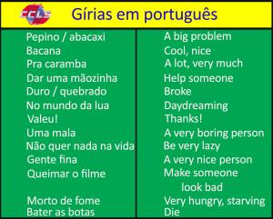 Girias em português