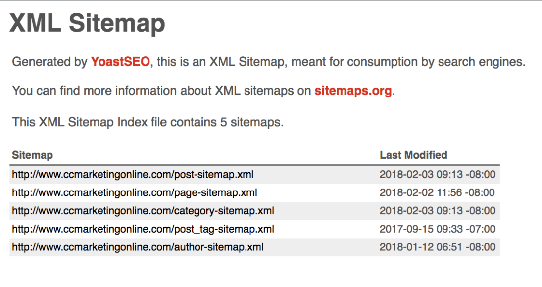 what is a sitemap and how do i submit it to google cc marketing