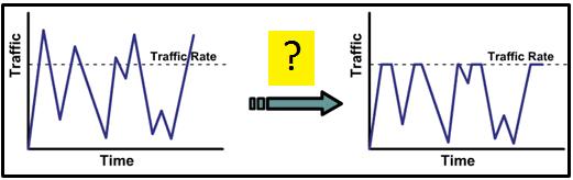 CCNA4 v6.0 Chapter 6 Exam 001