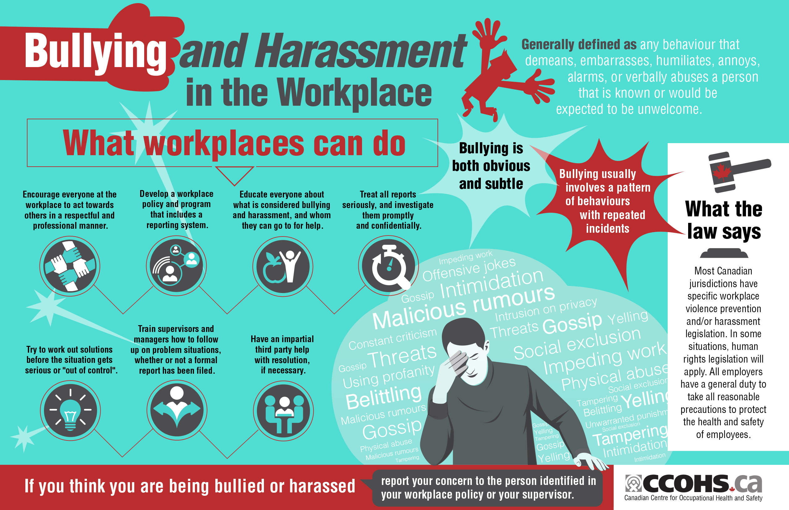 Bullying And Harassment In The Workplace Infographic