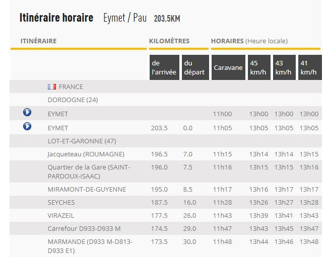 horaires tdf