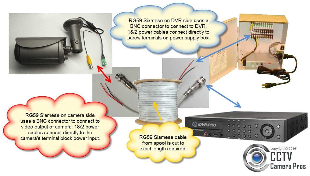 Pelco Wiring Diagram Schematics Diagrams Foscam Ip Camera Block And Schematic U2022 Rh Artbattlesu Com Kbd300a
