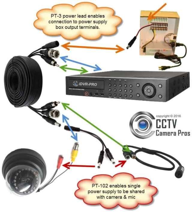 Security Camera Wiring Color Code  FREE DOWNLOAD  Printable Templates Lab