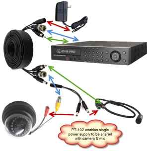 Premade Siamese Coax Cable Wiring Guide for Analog CCTV Cameras & HD Security Cameras