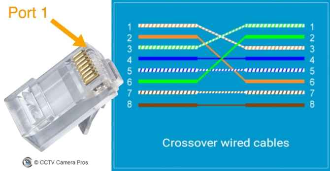 cat5 wiring diagram  crossover cable diagram
