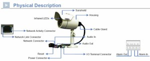 Zavio F531E Outdoor Infrared IP Camera | Weatherproof IP Security Camera