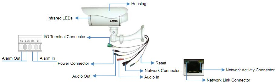 Wireless Alarm System Outdoor