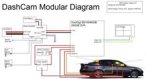 Dashcam overview  wiring diagram  • CCTV Forum