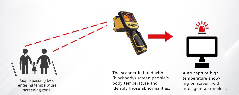 Vue-Tech-thermal-camera