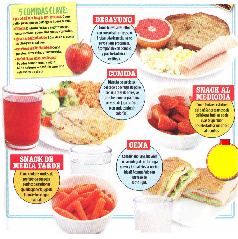 Notigym Cinco Formas De Acelerar Tu Metabolismo Centro