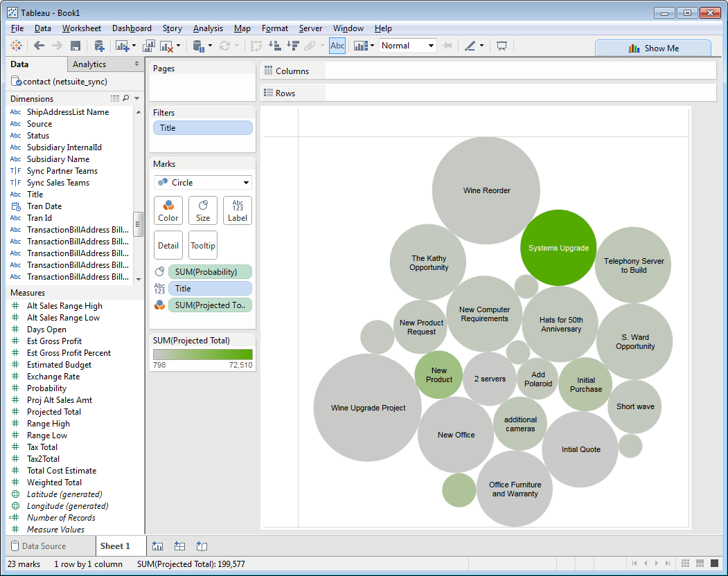 Replicate Netsuite To Rdbms To Facilitate Operational Reporting In Tableau