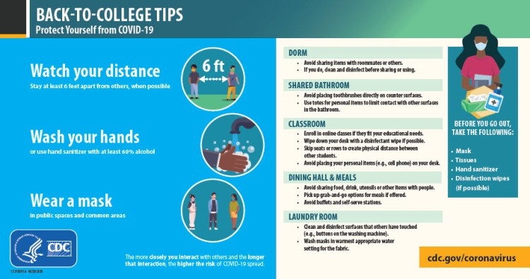 Colleges and Universities | COVID-19 | CDC