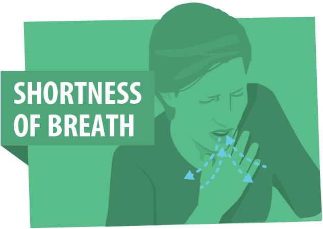 symptoms shortness of breath