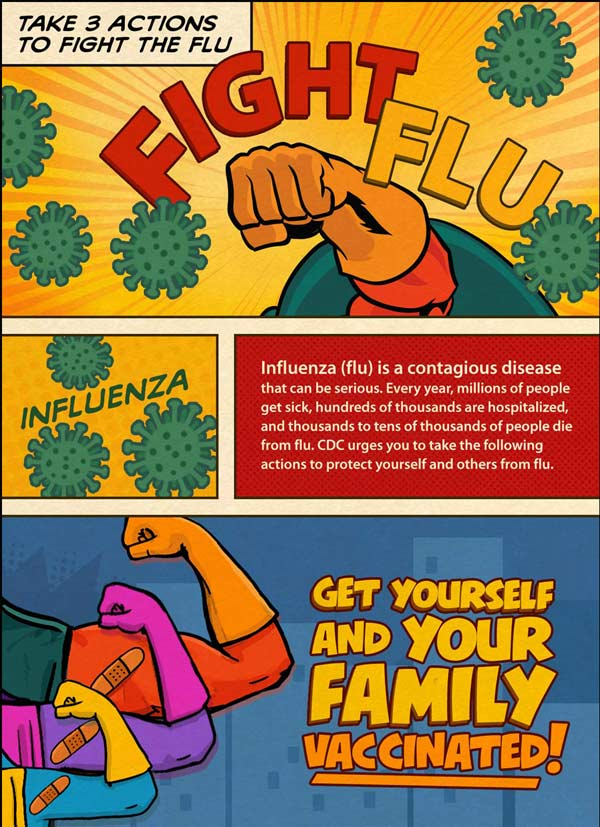Take 3 actions to fight the flu infographic