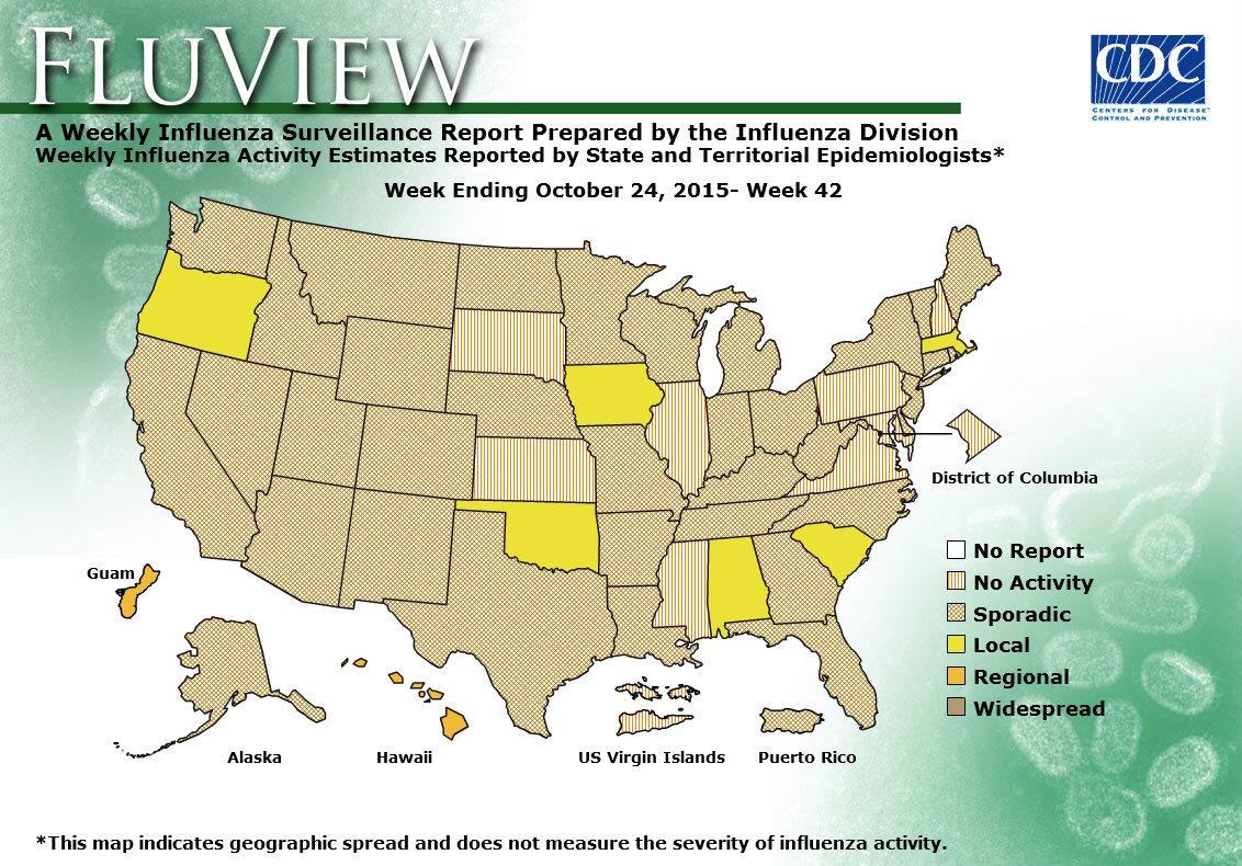 Image result for cdc flu warning