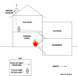Fire Fighter Fatality Investigation Report F200023 | CDC