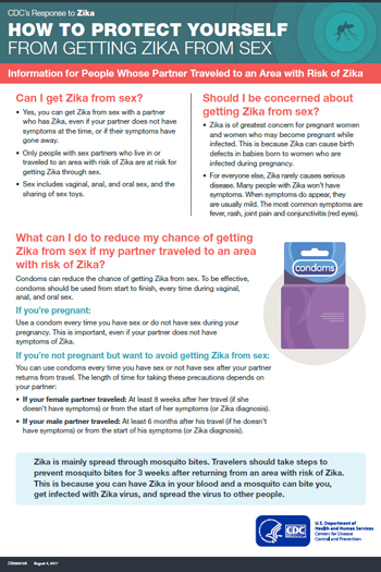 How to Protect Yourself from Getting Zika from Sex Information for People whose Partner Traveled to an Area with Zika factsheet thumbnail