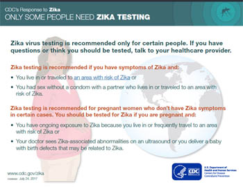 Only some people need Zika testing fact sheet thumbnail