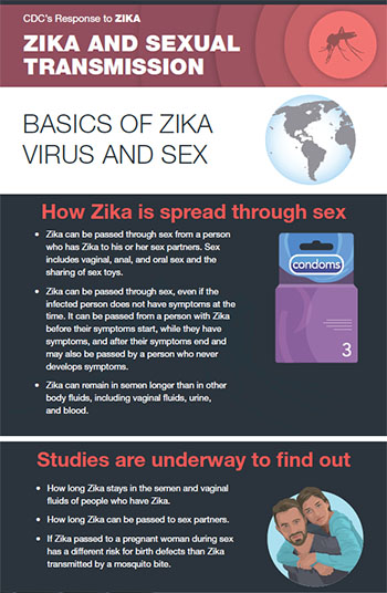 Zika and sexual transmission - What we know and what we dont know factsheet thumbnail